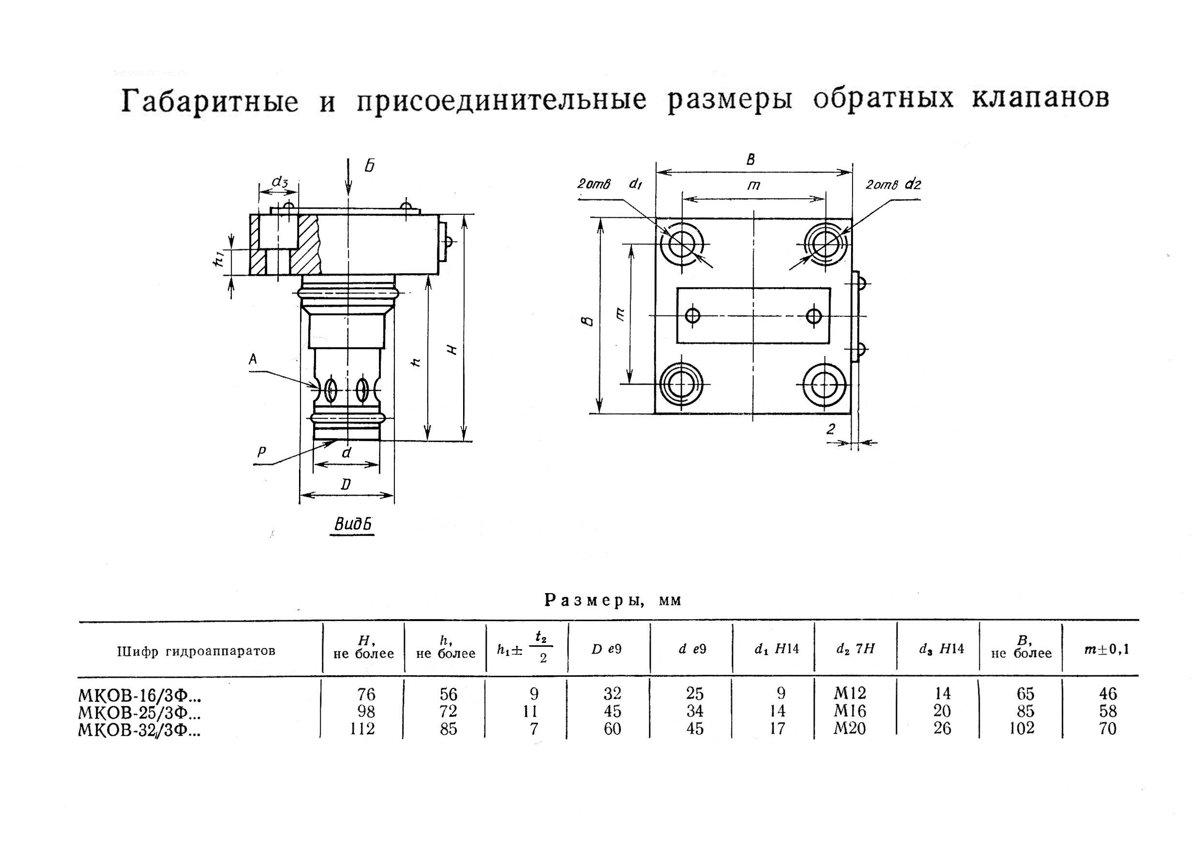 МКОВ-32/3Ф3